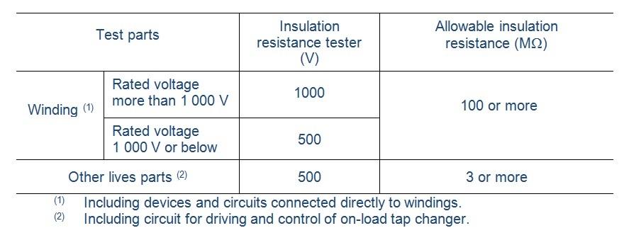 Power transformer testing for Motor winding resistance measurement