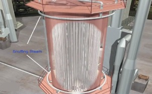 Fired Process Heater Safety