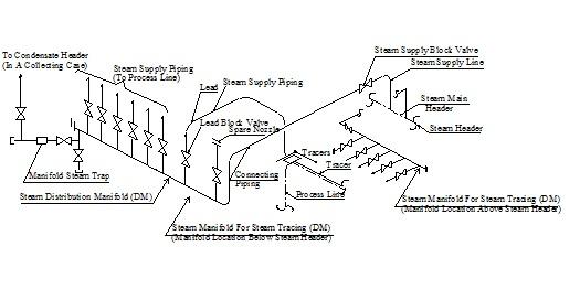 piping hydrotest diagram 12 mwp zionsnowboards de \u2022