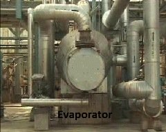 Heat Exchanger Theory