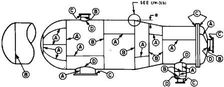 asme pressure vessel joint efficiency